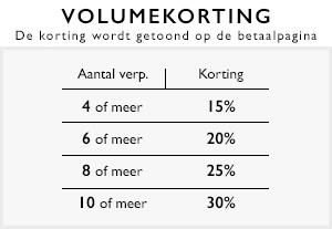 Volumekorting 15%,20%, 25%, 30%